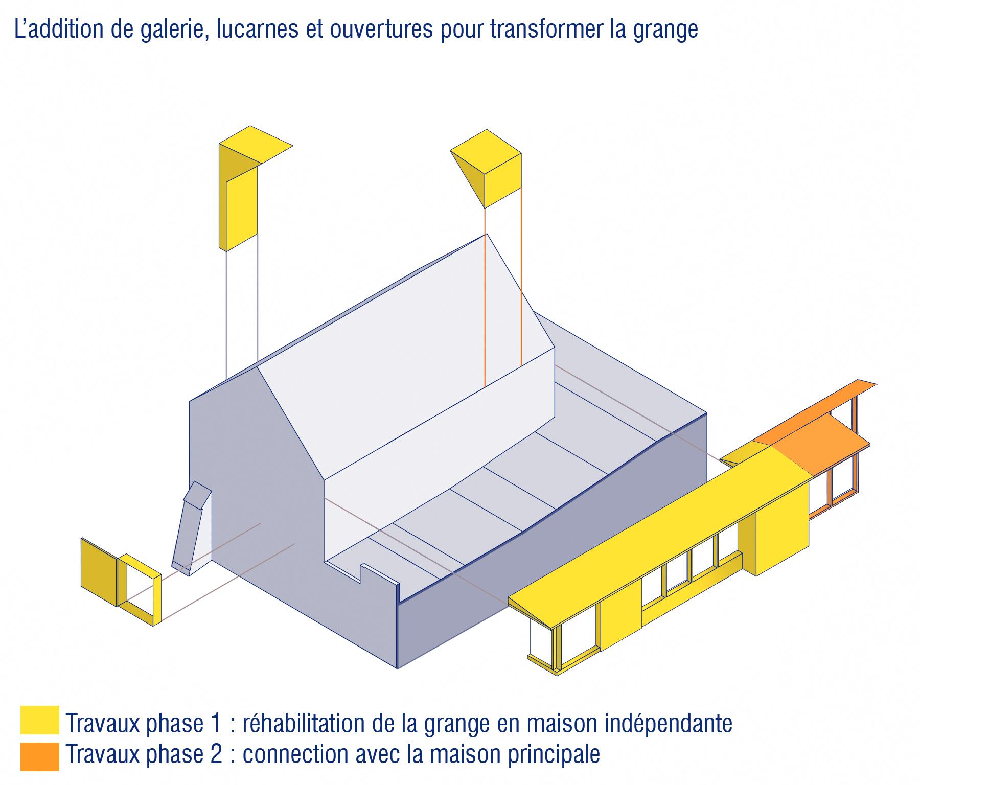 axo-Gaudiniere2